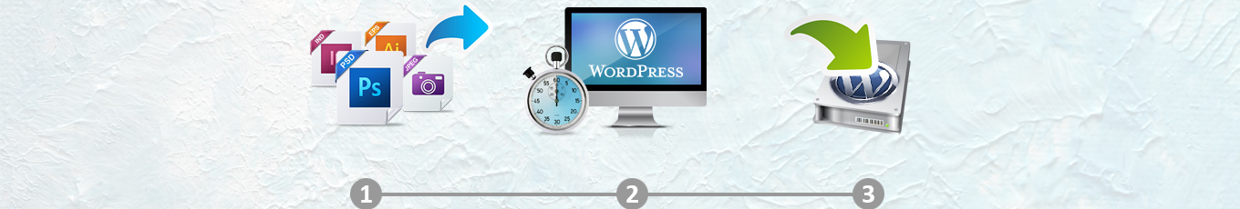 PSD to WordPress Website Design development Company in Bhubaneswar